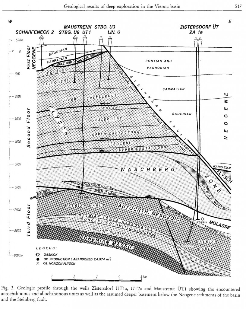 Quelle: Wessely, Godfried: Geological results of deep exploration in the Vienna basin, in: Geologische Rundschau 79 (1990), S.517.